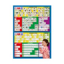 44 Sounds Phonics Wall Chart 1pk